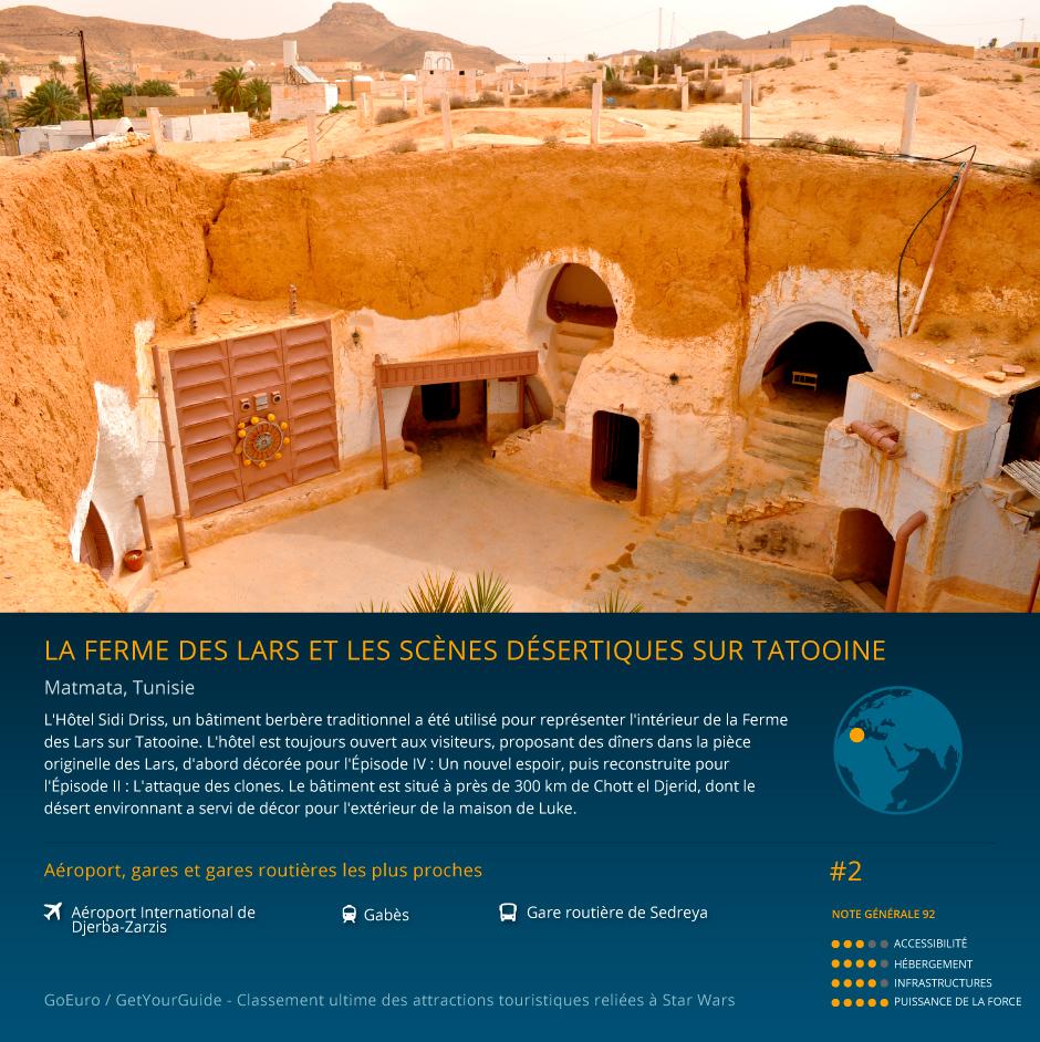 02-lars-homestead-tatooine-desert-scenes-fr