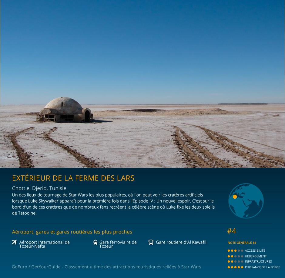 04-exterior-of-lars-homestead-fr