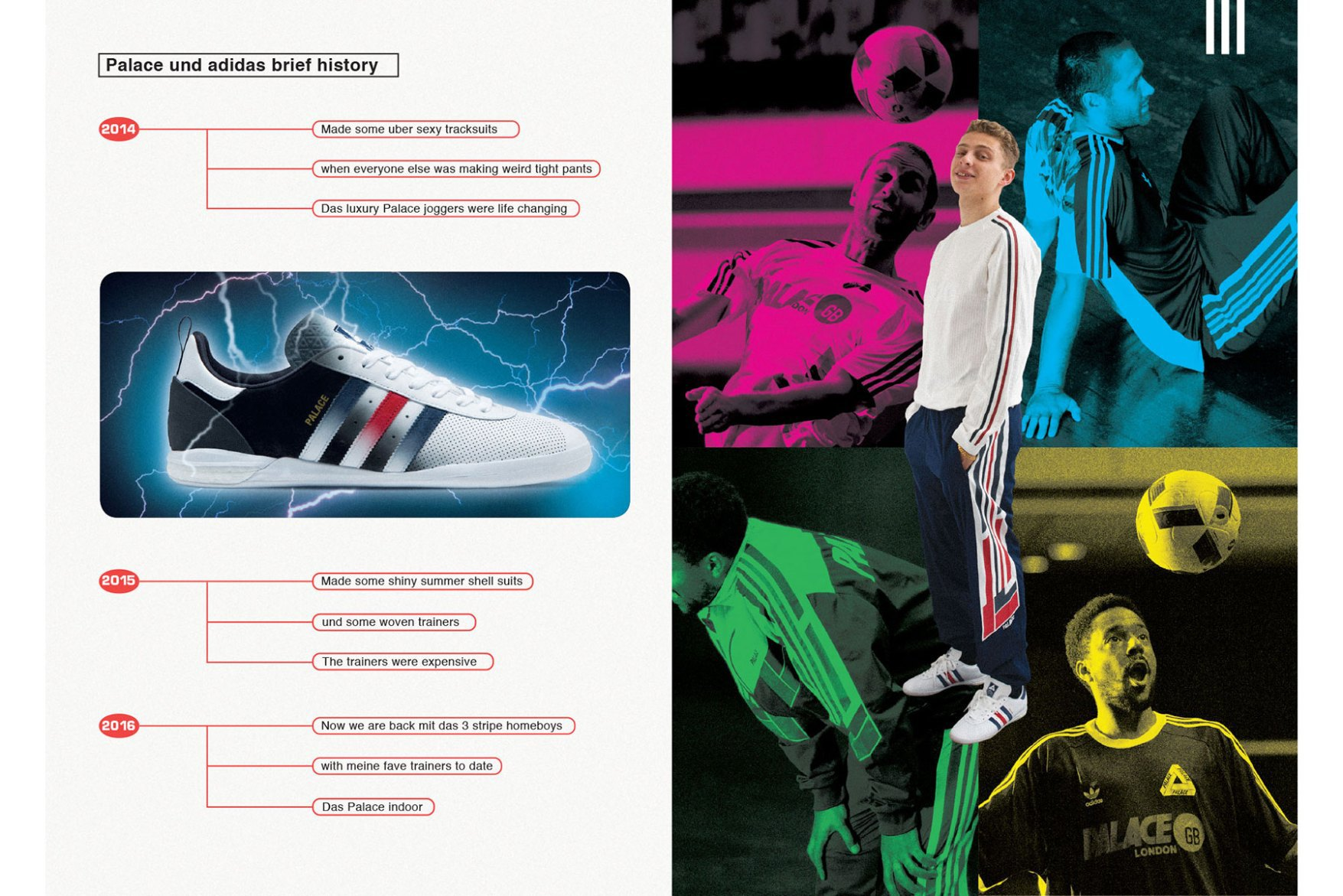 Palace x adidas Originals - TRENDS periodical